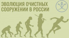 Эволюция рынка очистных сооружений в России